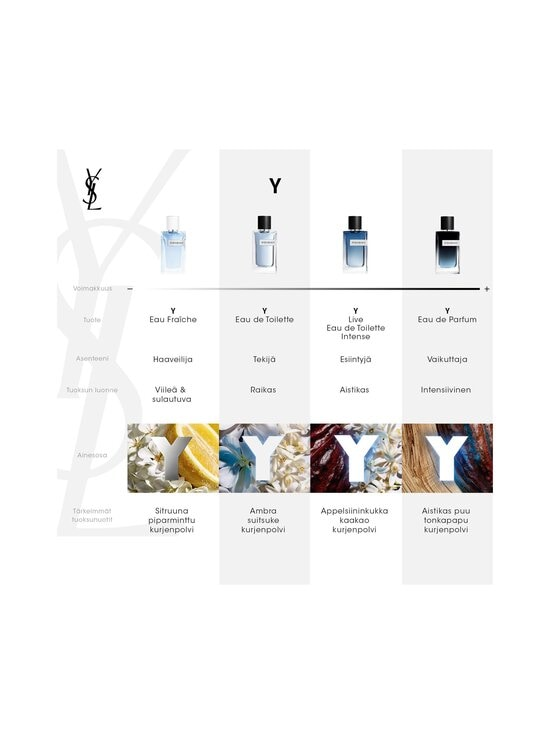 Yves Saint Laurent - Y EdP -tuoksu - NOCOL   Stockmann - photo 6