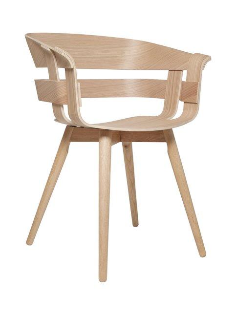 Wick-tuoli